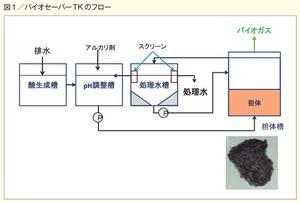 201505_kurita_pic2.png